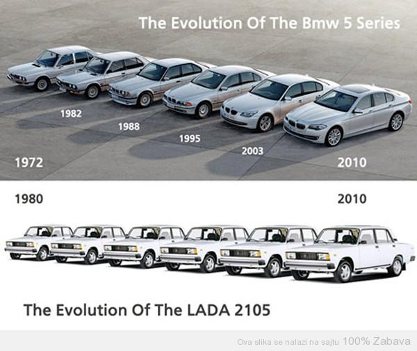 BMW vs Lada