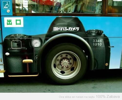 Reklama foto aparat